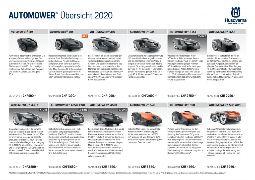 Download Husqvarna Automower Übersicht 2019
